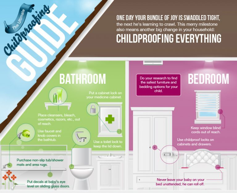 Consumer Media Network: The Ultimate Child-Proofing Guide