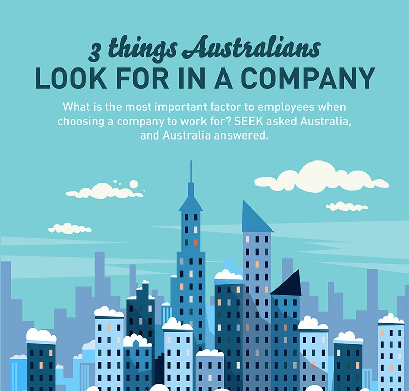 SEEK: 3 Things Australians Look For In A Company